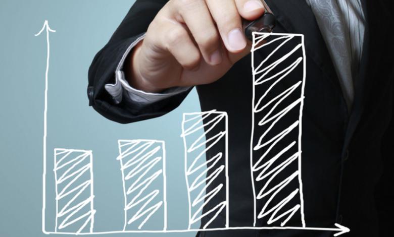 5 Facts to Reach Maximum Profit Level